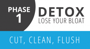 Phase-1-Detox-Lose-Your-Bloat