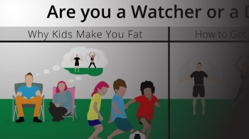 WKMYF-Infographic-Are-you-a-watcher-or-a-doer-obscured