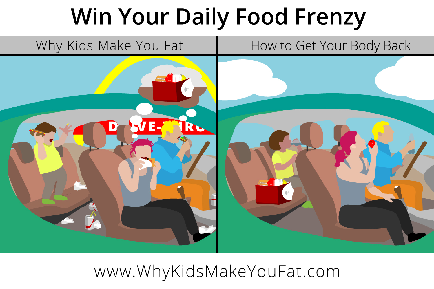 WKMYF-Infographic-Win-Your-Daily-Food-Frenzy