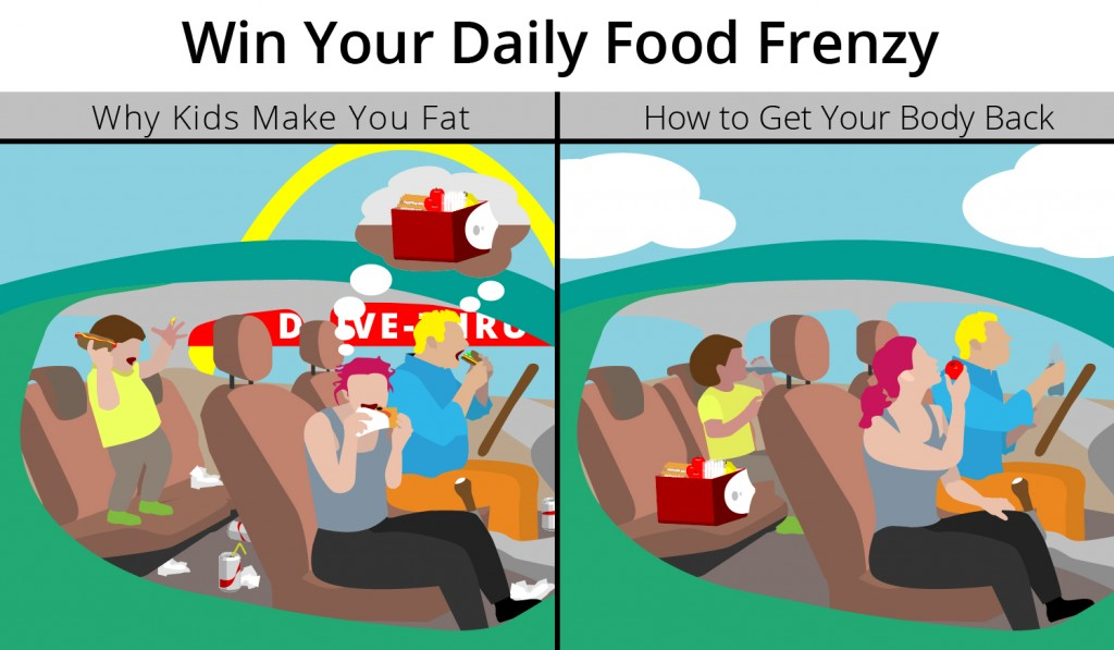 WKMYF-Infographic-Win-Your-Daily-Food-Frenzy-no-site