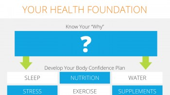 VN-Graphics-Your-Health-Foundation