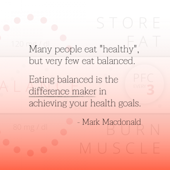 Eating Balanced it the Difference Maker - Mark Quote