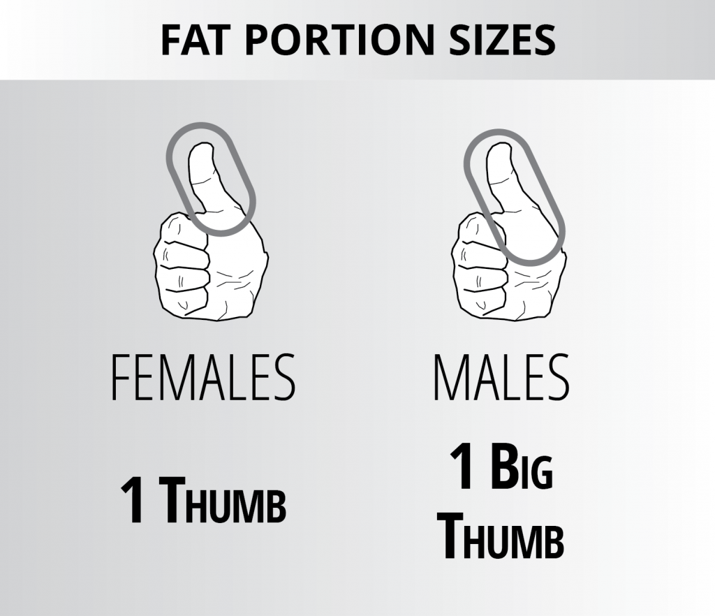 Ignite Phase Fats Portion Sizes