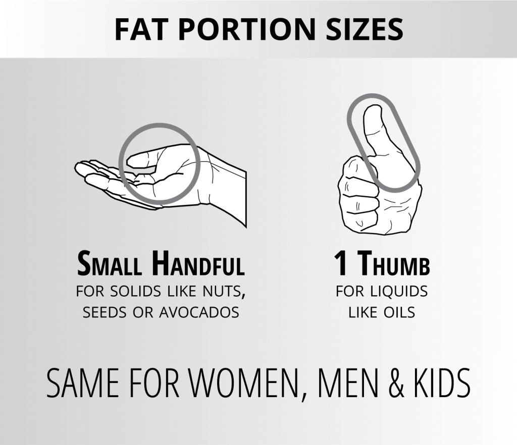 Fats Portion Sizes